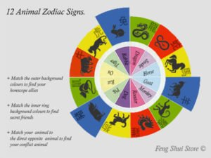 Chinese Animal compatibility chart