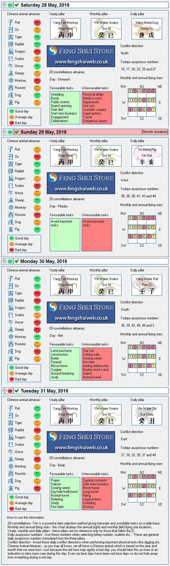 Tong Shu Almanac for Saturday 28th - Tuesday 31st May 2016