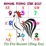 Flying star chart for year of the Rooster 2017