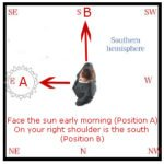 Finding east using the sun