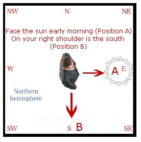 How to find east using the sun