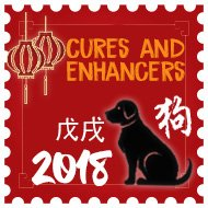 Feng Shui cures and enhancers for 2018