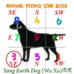 Dog Flying Stars chart - 2018 #3