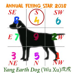 Dog Flying Stars chart - 2018 #4