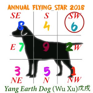 Dog Flying Stars chart - 2018 #6