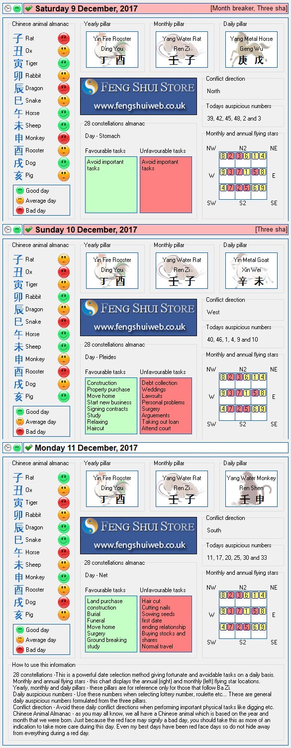 Tong Shu Almanac for Saturday 9th - Monday 11th December 2017