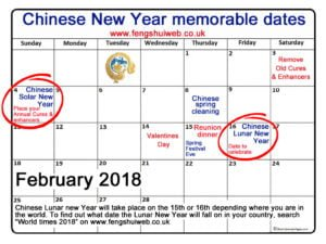 Memorable Chinese New Year dates