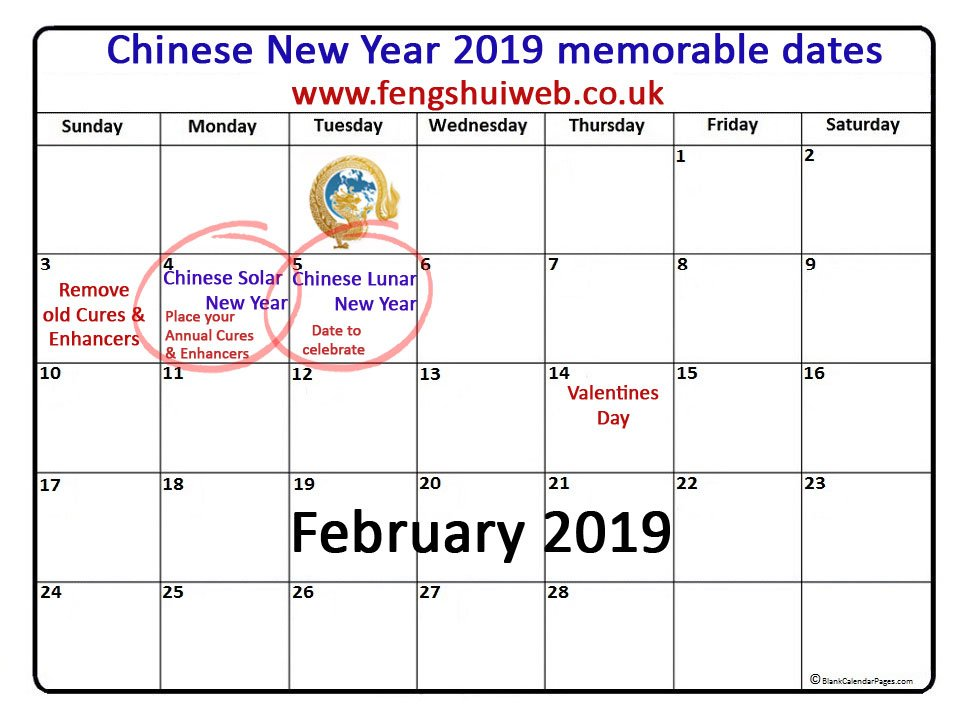 Memorable dates for Chinese New Year 2019