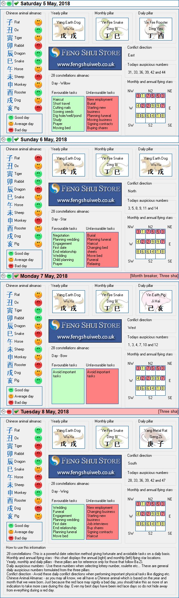 Tong Shu Almanac for Saturday 5th - Tuesday 8th May 2018