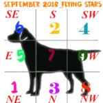 September 2018 Flying star chart