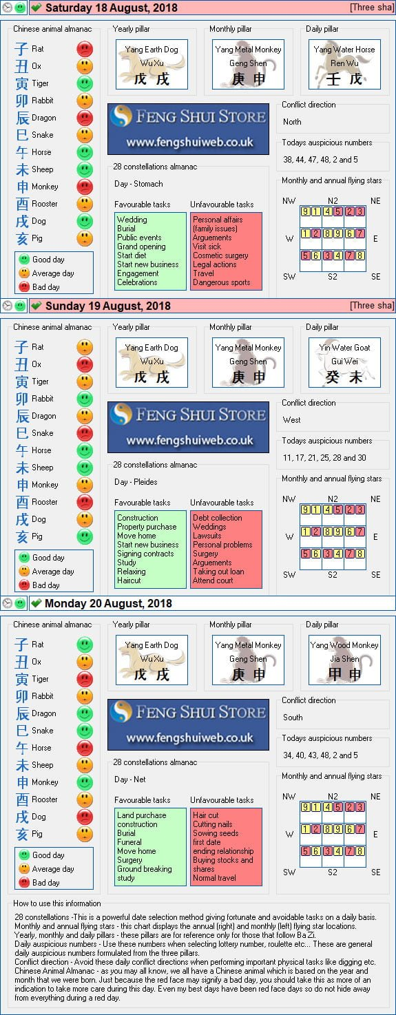 Tong Shu Almanac for Saturday 18th - Monday 20th August 2018
