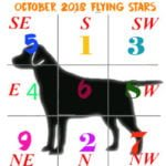 October 2018 Flying star chart