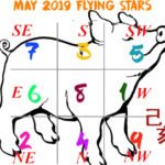 May 2019 Flying star chart