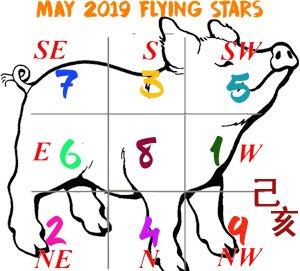 May 2019 Flying star chart