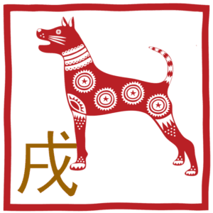 Dog Chinese Animal monthly predictions