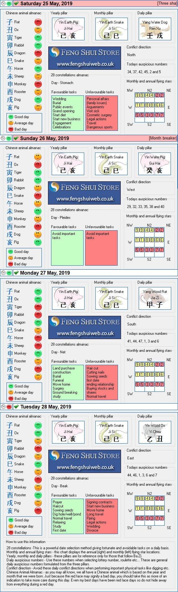 Tong Shu Almanac for Saturday 25th - Tuesday 28th May 2019
