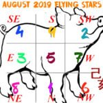 August 2019 Flying star chart