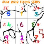 July 2019 Flying star chart