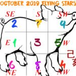 October 2019 flying star chart