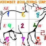 December 2019 Flying star chart