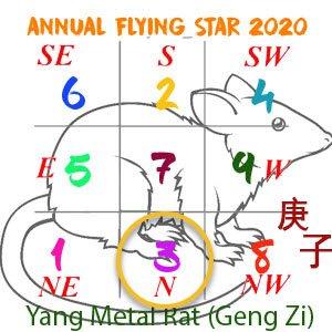 Flying star chart 2020 - 3 star