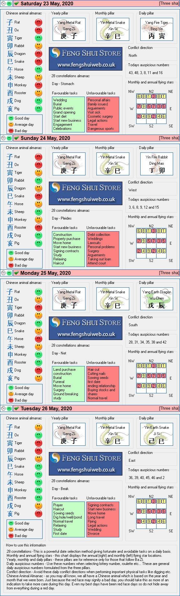 Tong Shu Almanac for Saturday 23rd - Tuesday 26th May 2020