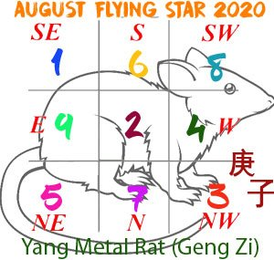 Flying stars for August 2020
