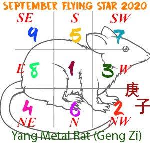 September 2020 Flying star chart