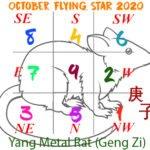 October 2020 Flying start chart