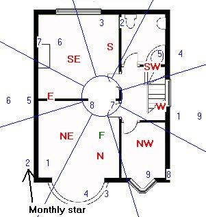 November 2020 Flying star example