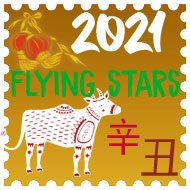 2021 Feng Shui Flying star analysis