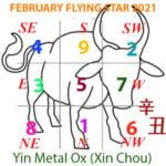 February 2021 Flying star chart