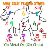 May 2021 Flying star chart