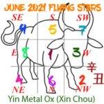 June 2021 Feng Shui Flying star chart