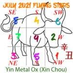 July 2021 Flying star chart