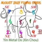 August 2021 Flying Star chart