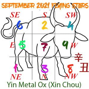 September 2021 Flying Star chart